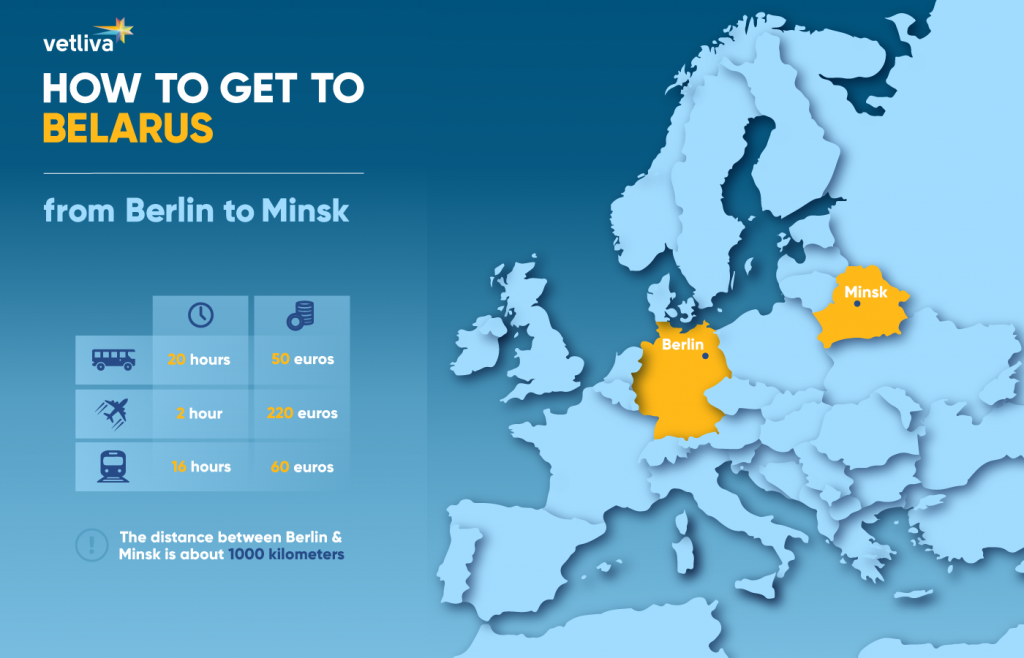 How to get to Minsk from Berlin